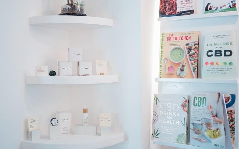 Found-Product-Corner
