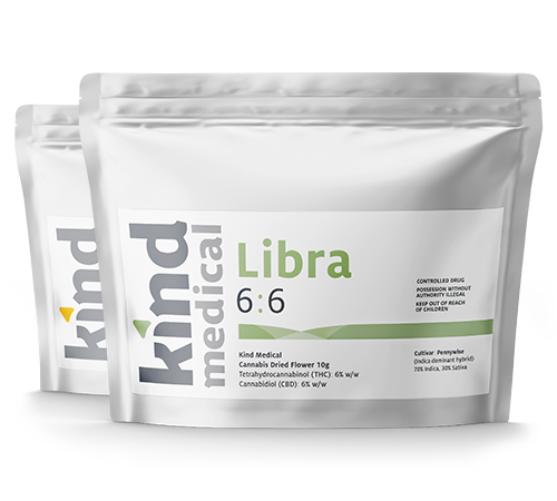 Libra-Brand-Highlight